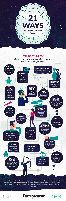 Ini 21 Jalan Untuk Dapat Inspirasi, motivator indonesia, motivator perusahaan, motivator karyawan, pembicara motivasi, pembicara motivator indonesia